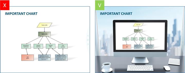 6- Ekran görüntüsü mü diyagramlar mı?